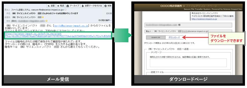 メールに記載のURLから簡単にダウンロードできます