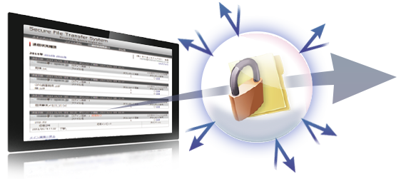 機密情報暗号化送受信システム ExFile